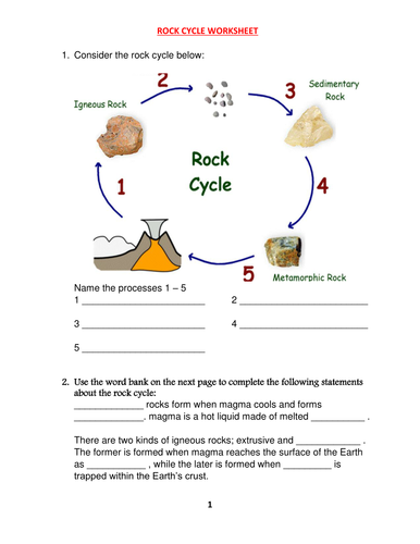 ROCK CYCLE WORKSHEET WITH ANSWERS by kunletosin246 - Teaching ...