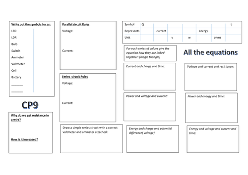 GCSE Physics Edexcell CP9 Electricity topic  Revision worksheets,Test and RAG intervention front