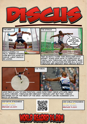 Discus Analysis and Results sheets