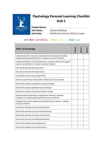 OCR Psychology Research Methods Task Based PLC