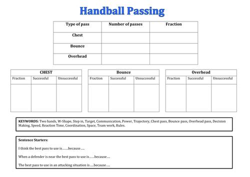 Handball Passing resource