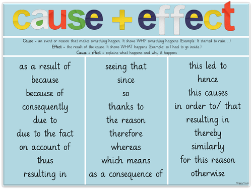 Image result for cause and effect conjunctions