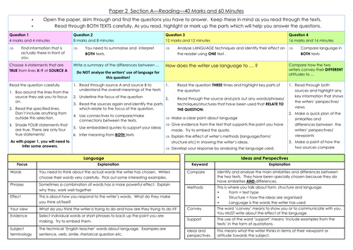 Programs of the Office of the Science Advisor (OSA)