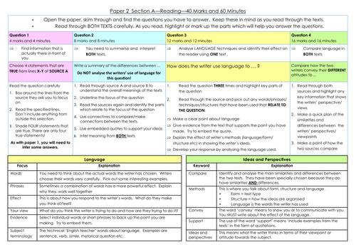 AQA English Language Paper 2 Revision Mat