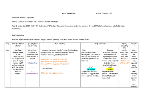 Fractions of a number Year 2 (KS1) planning