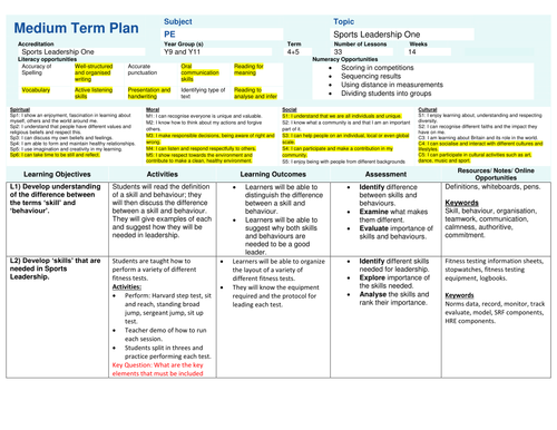 Medium Term Plan for Sports Leadership One Award