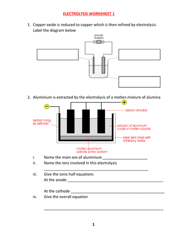 electrolysis worksheet with answers by kunletosin246 teaching resources tes. Black Bedroom Furniture Sets. Home Design Ideas