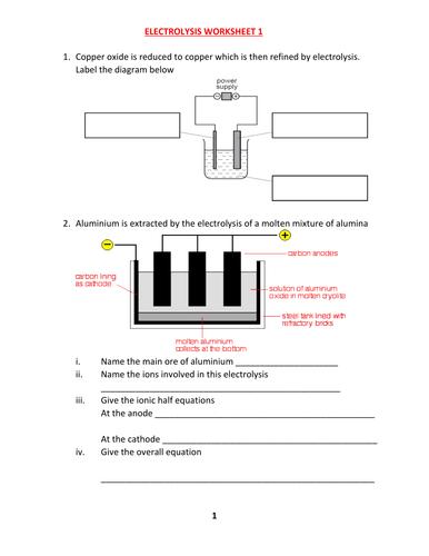 Electrolysis Worksheet With Answers By Kunletosin246 Teaching