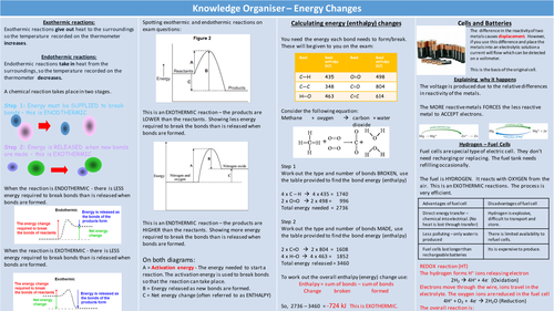 Knowledge Organiser - AQA 9-1 Energy Changes