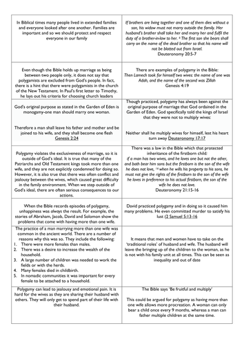 NEW AQA RELIGIOUS STUDIES GCSE: POLYGAMY - THEME A