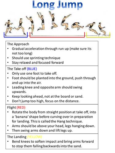 Long Jump Technique