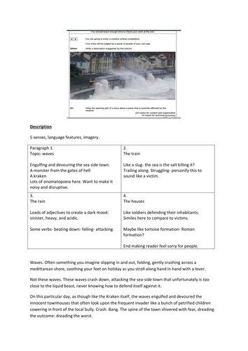 Planning For Descriptive Writing Model Answer
