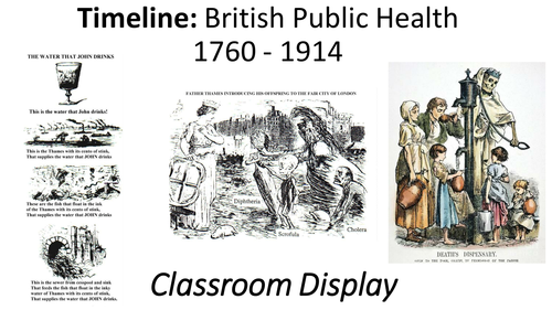Classroom Display: Timeline of British Public Health 1800 - 1914