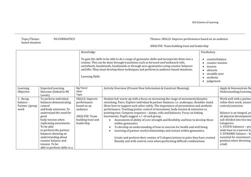 y8 gymnastics scheme of work