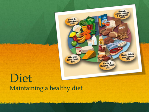 Power point on diet and taboo diet game