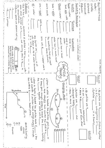 CIE IGCSE Chemistry Revision Mats