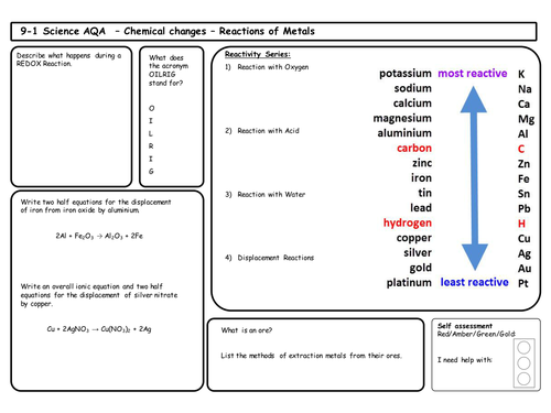 Chemical Changes Revision Sheets