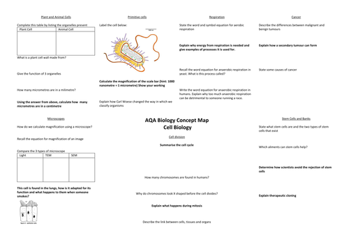 Cells Concept Map Aqa Trilogy 2016 Spec By Rajitadp Teaching
