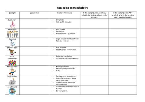 Stakeholder grid revision worksheet