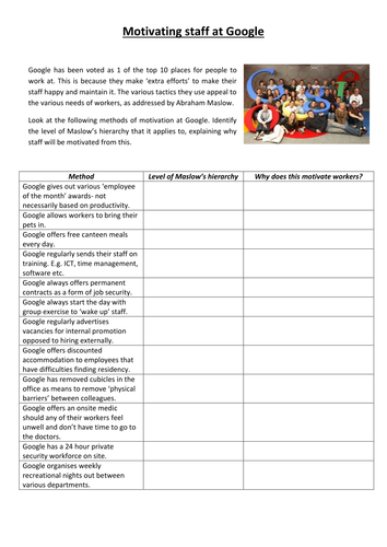 Maslow's hierarchy of needs case study worksheet