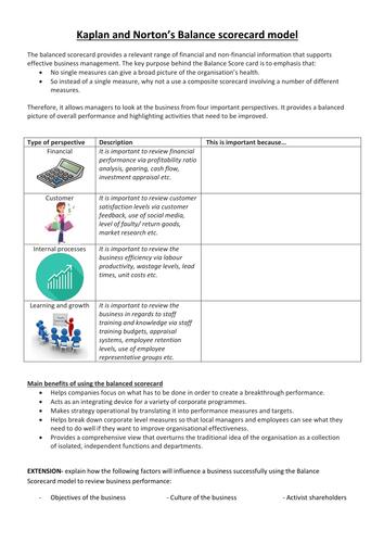 Balance scorecard worksheet