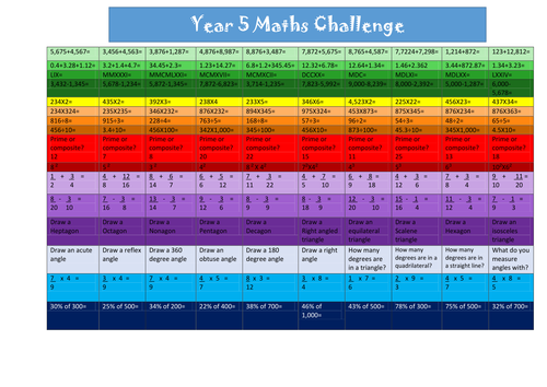160 questions- Year 5 maths challenge. Editable. Early finishers, homework