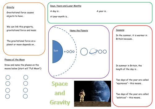 KS3 Space and Gravity Revision Mat
