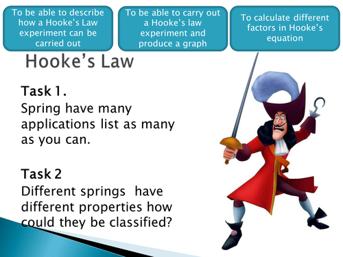 Hooke's Law (Springs)