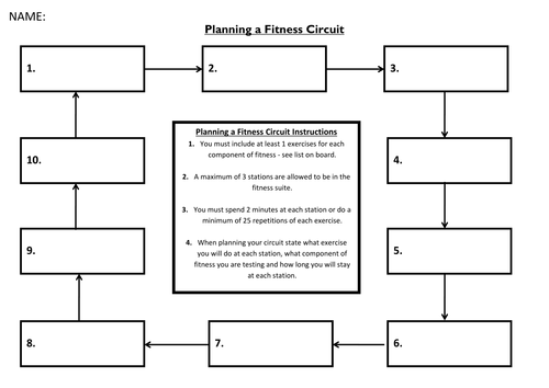 Produce your own fitness circuit