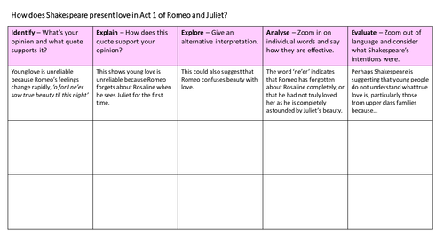 GCSE English Literature: Romeo and Juliet Higher Ability Analysis Grids