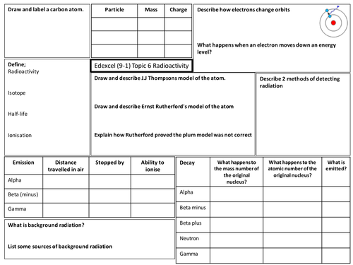 Edexcel (9-1) Topic 6 Radioactivity broadsheet