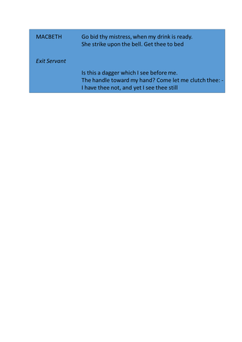 Macbeth - Lesson 2 - Acts, Scenes and Soliloquies