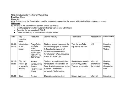 Lesson 2 - The French Wars at Sea (British Experience of Warfare, Paper 3, Edexcel)