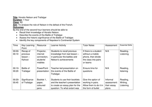 Lesson 4 - Trafalgar