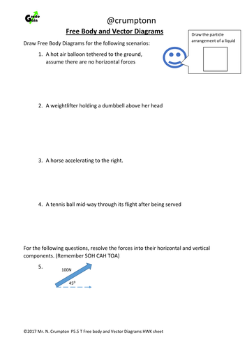 GCSE Physics - Free body diagrams and vector diagrams worksheet