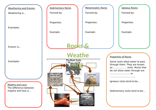 KS3 Rocks and Weathering Revision Mat by Jmn04 Teaching – Rocks and Weathering Worksheet