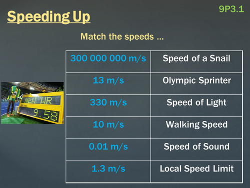 Year 9 Speed SOW