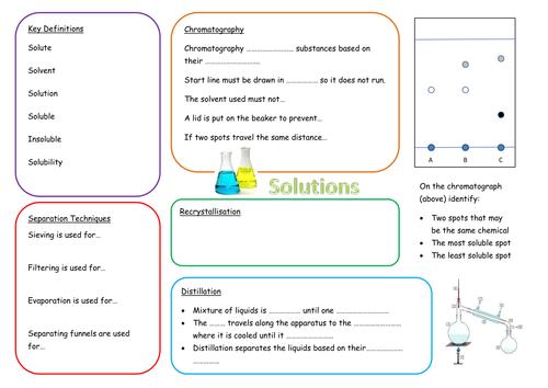 KS3 Solutions Revision Mat