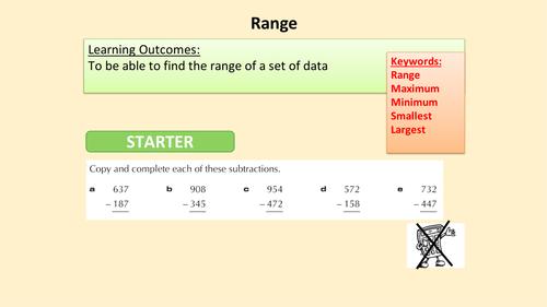 year 7 Range of data