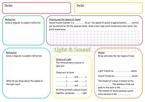 KS3 Light and Sound Revision Mat