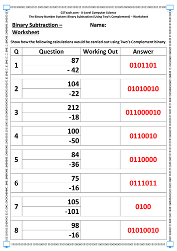 A-Level Computer Science - Binary Subtraction (Using Two's Complement) - Worksheet