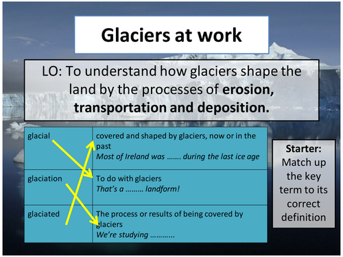 glacier study essay Essay on glaciers | geology article shared by : advertisements after reading this essay you will learn about:- 1 meaning of glaciers 2 formation of glaciers 3 fissures from movement 4.
