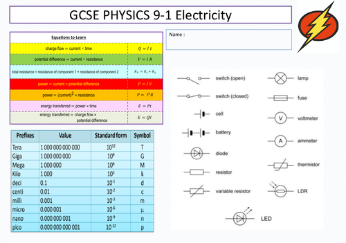 GCSE physics revision resources | Tes