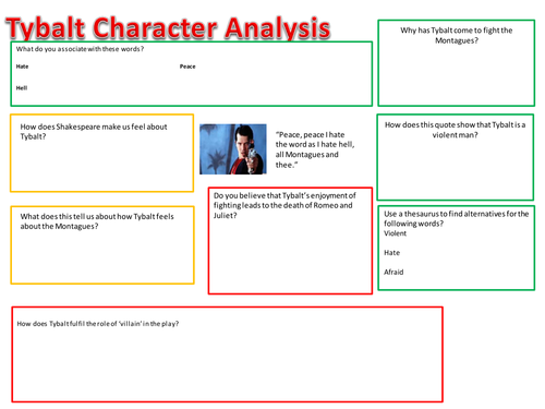 Tybalt Quote Analysis Differentiated Worksheets by StePercy88 ...
