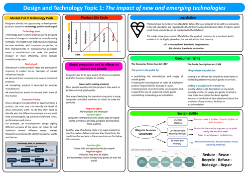 DT Revision Topic - The impact of new and emerging technologies