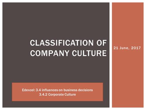Business A-Level Edexcel - 3.4.2 - Classification of Culture - Handy's four / 4 Cultures