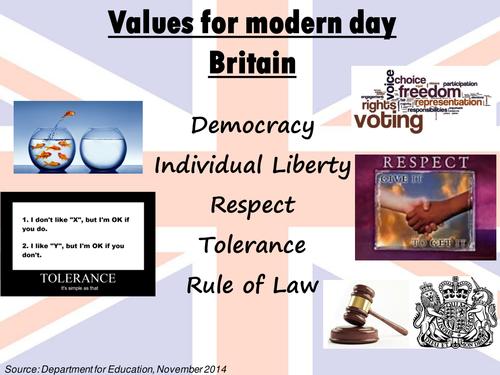 British values through history