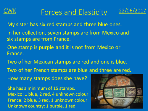 GCSE Physics - Force and elasticity lesson plan and presentation