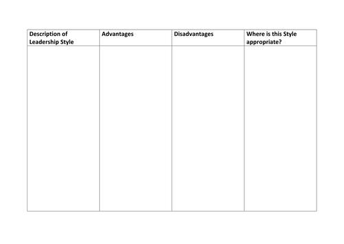 Leadership Style Worksheet