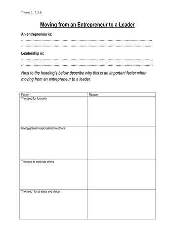 edexcel Business Theme 1:  Moving from an Entrepreneur to a leader